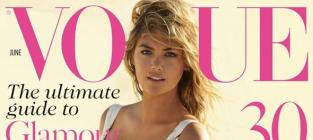 Kate Upton Vogue Cover: The Next Marilyn Monroe?