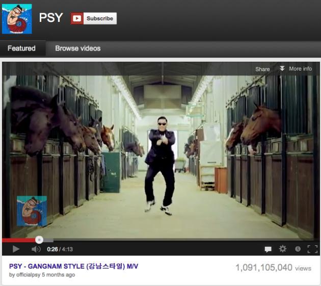 PSY YouTube