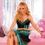 Hayden Panettiere For Candies