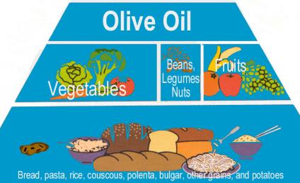 Mediterranean Diet Proven to Stave Off Heart Disease, Strokes