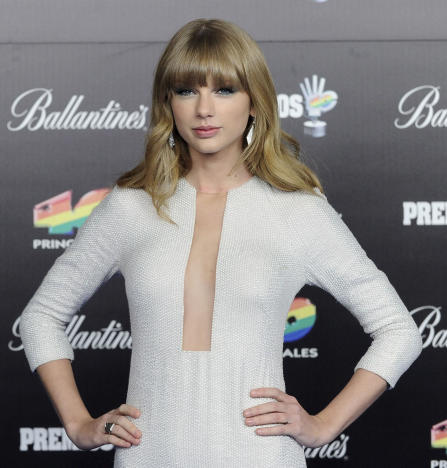 Taylor Swift Fashion Choice