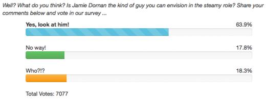 Dornan Poll