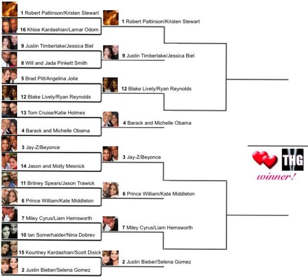 Tournament of THG Couples Edition Bracket: Quarterfinals