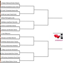Tournament of thg couples bracket