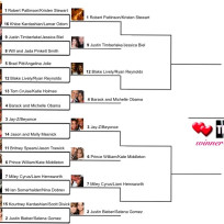 Tournament of thg couples edition bracket quarterfinals
