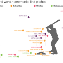 First-pitch-graphic