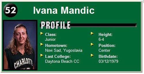 Ivana Mandic