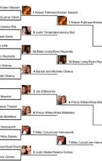 Tournament of THG Couples Semifinal Bracket