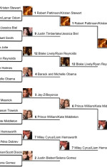 Tournament of THG Couples Edition Bracket: Finals