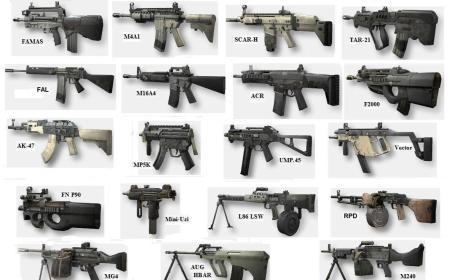 Assault Rifles Selling Out Like Hotcakes