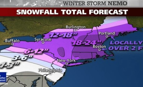 New England Snow Storm: A Possible Record-Breaker