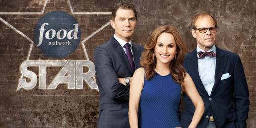 Food Network Star Poster