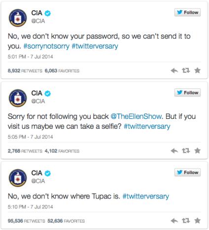 CIA Tweets