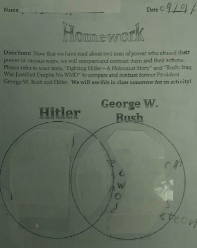 Hitler-George W. Bush Venn Diagram